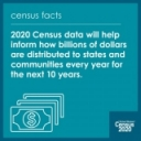 Don't Forget to Complete the 2020 Census!